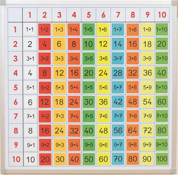 Mnozenia Image Mag : 92d1f11022e14d4d905556fc2f89e2ef from imagemag.ru size 712 x 700 jpeg 399kB
