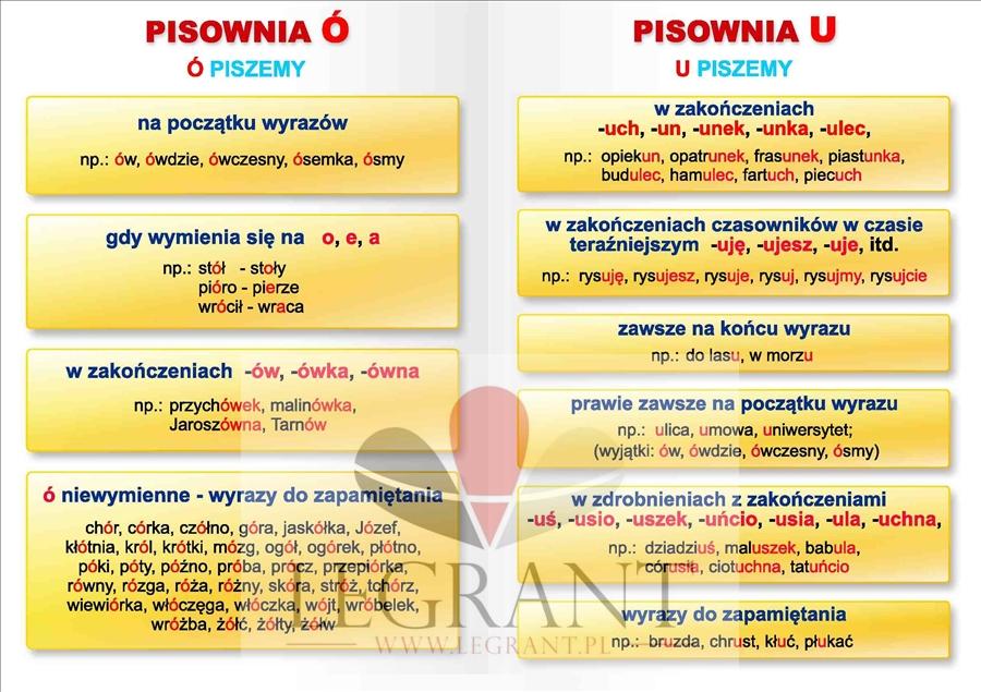 język polski podręcznik do gimnazjum
